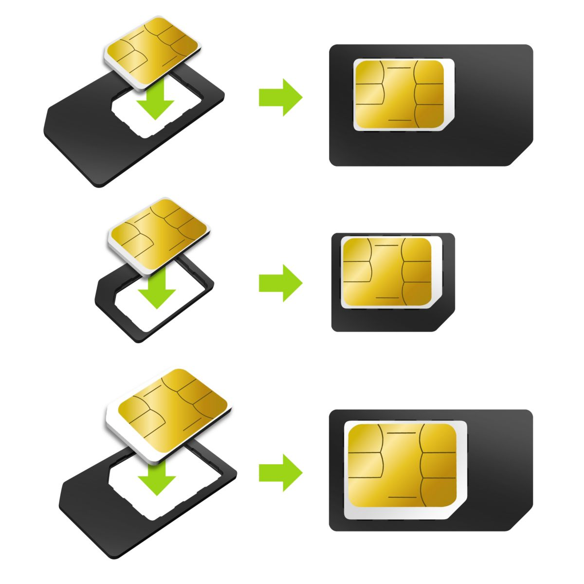 Adaptateur carte SIM ESSENTIELB pack de 3 cartes sim-nano sim- micro sim (photo)